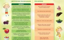 Диета при запорах у детей: продукты, которые слабят кишечник