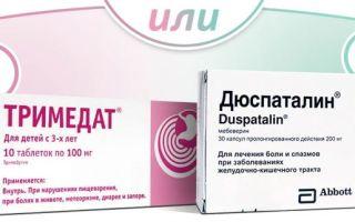 Аналоги препарата дюспаталин